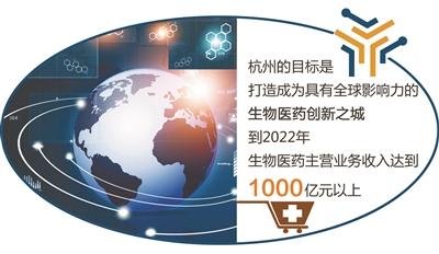 杭州 生物医药创新之城.jpg